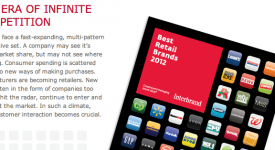 Interbrand Best Retail Brands 2012 Launched! Interbrand 2012最佳零售品牌發表!