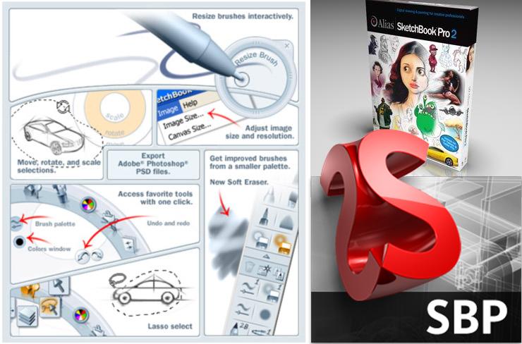 產品數位設計草圖繪製教學(二)﹣軟體界面簡介 Autodesk Sketchbook Pro | Jianyou in Milan