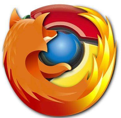 Chrome 和Firefox的戰爭|Google Chrome And Firefox Adoption Rate