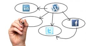 三种方式简化你的线上行销活动|3 Ways to Simplify Online Marketing