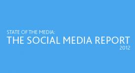 【解讀】尼爾森報告:社群媒體熱潮不減