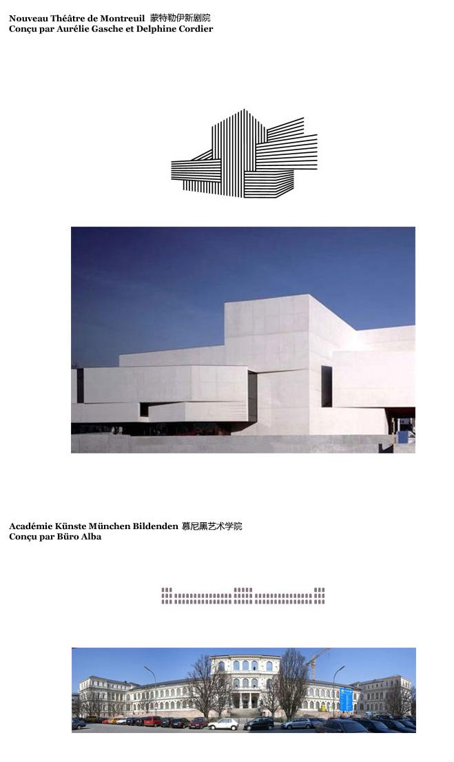 Logos architecture 1 十個世界著名建築的標誌