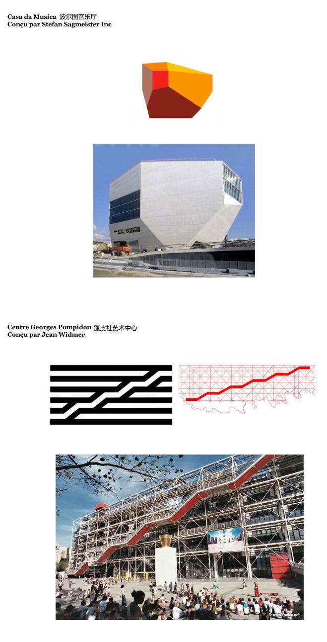 Logos architecture 2 十個世界著名建築的標誌