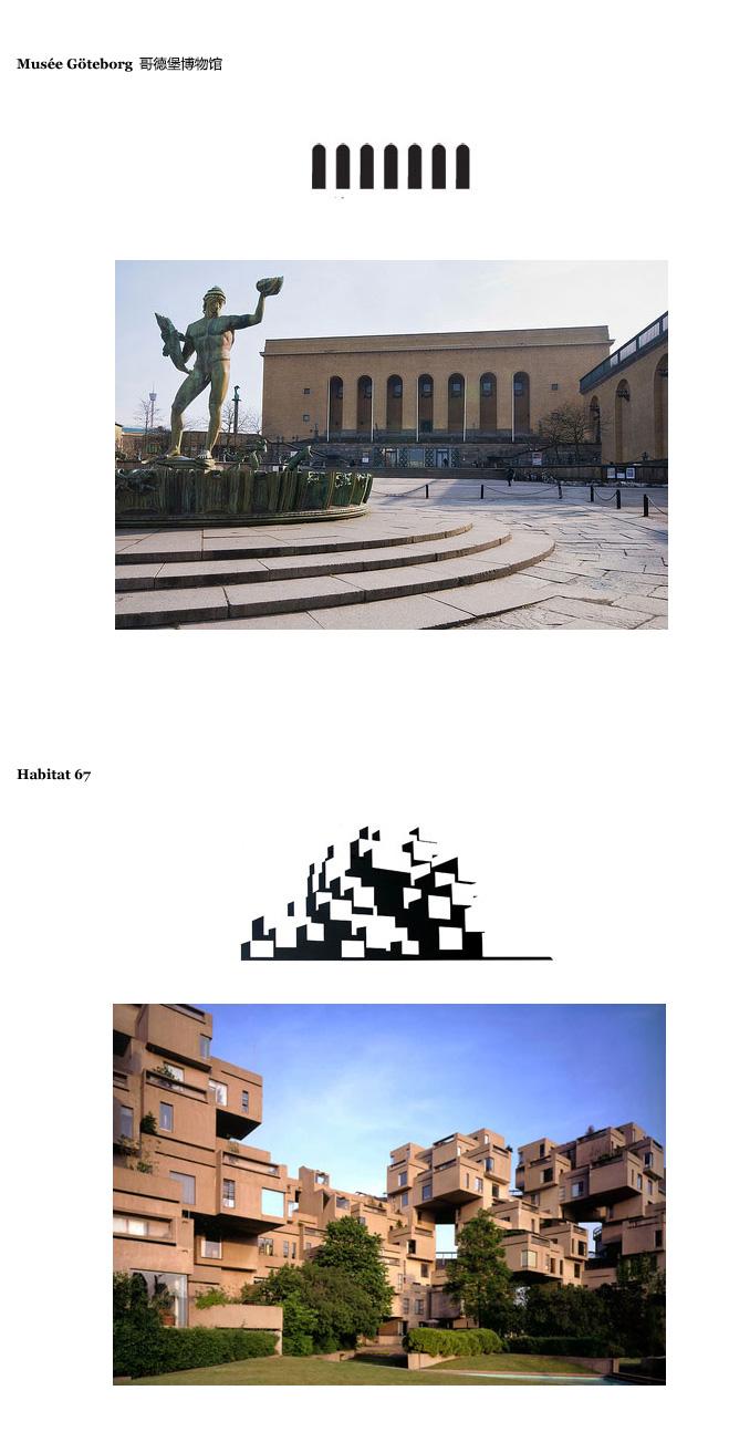 Logos architecture 3 十個世界著名建築的標誌