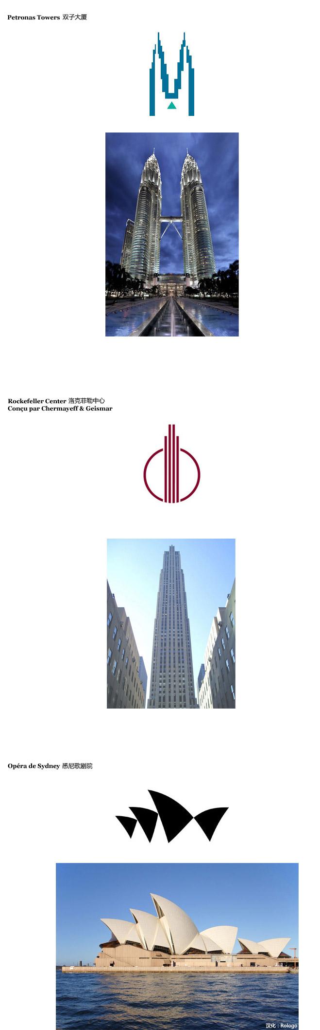 Logos architecture 4 十個世界著名建築的標誌