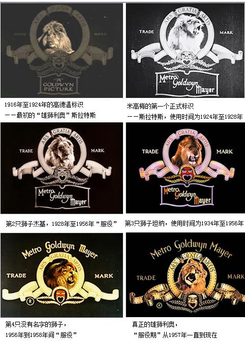 mgm-leo-lion-logo-history