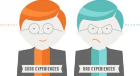 化險為夷!品牌扭轉負面評價讓顧客破涕為笑的關鍵:效率!