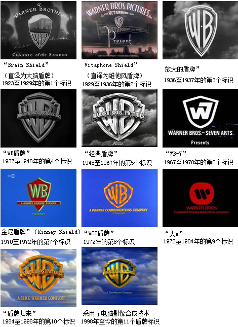 wb-logo-history