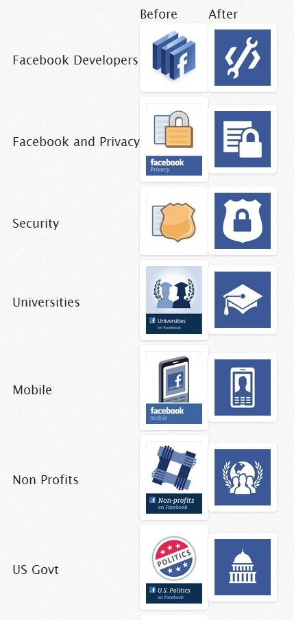 FacebookIcons Facebook悄然更新Logo图标