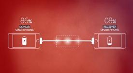 巴西捐血公益团体也推电源分享器!该小物似乎爆红啦~