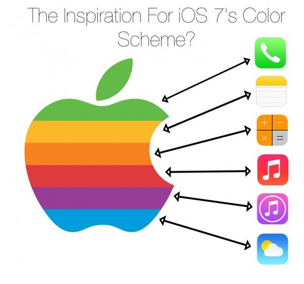 ios7-icons-scheme