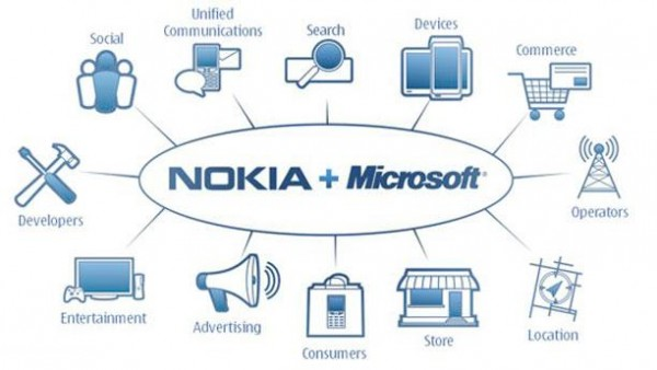 sobre-relaciones-nokia-windows-phone-L-CH1hG_