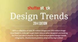 """2014设计趋势分享-今年还会依旧""""扁平""""下去吗!?"""