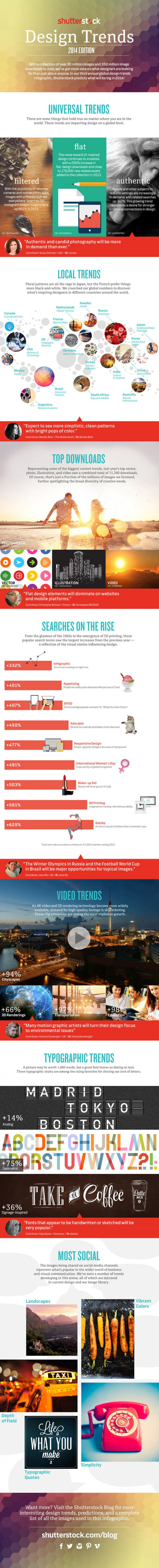 shutterstock-digital-design-trends-infographic