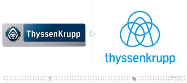thyssenkrupp-logos