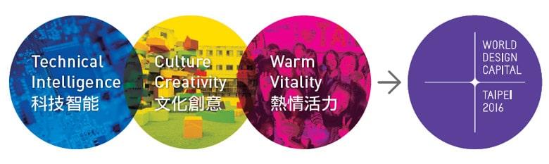 2016台北世界设计之都视觉形像设计_04