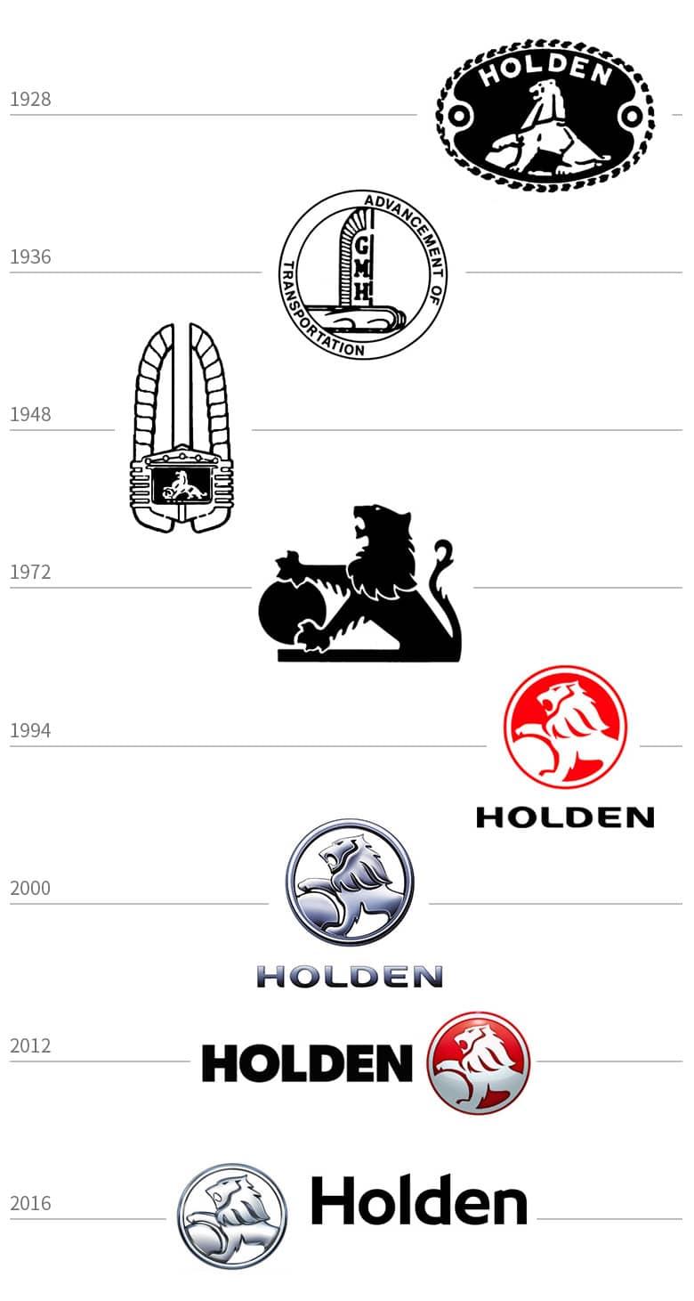 霍頓汽車(GM-Holden)品牌重塑推出新標識_05