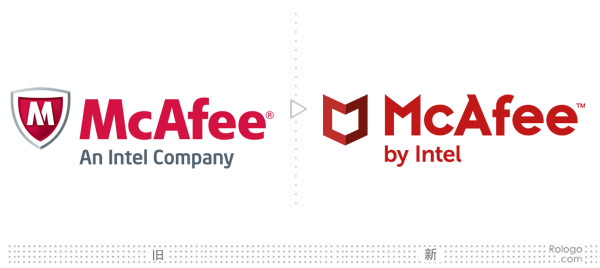McAfee回來了! Intel拆分網絡安全部門並更名換標