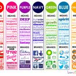 設計品牌LOGO,你一定要知道的色彩心理學