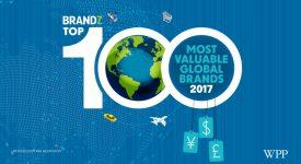 2017年BrandZ最具價值全球品牌100強發布,科技巨頭霸佔前五名