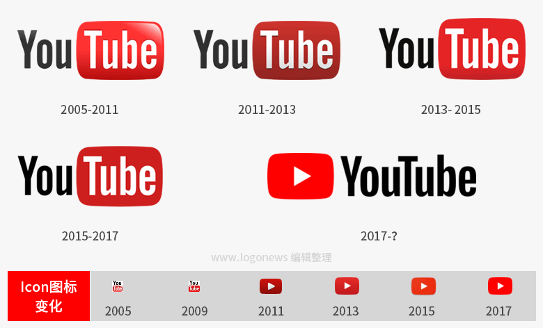 全球最大視頻分享網站YouTube更換新LOGO