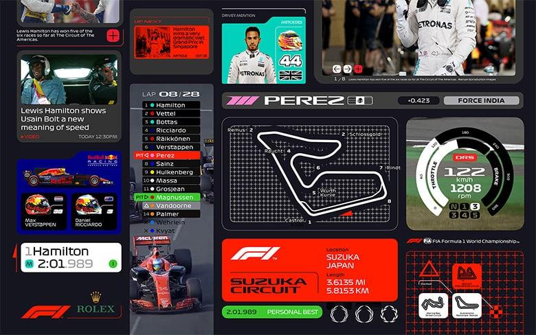 開啟全新的時代:F1發布新LOGO,更簡潔更具傳播性