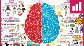 【消費者心理學】購物心理學之兩種系統 - 打開顧客的心之枷鎖
