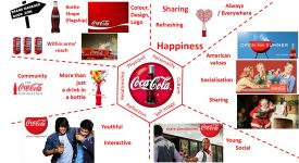 心理學駭行銷 - 用大腦科學建構品牌行銷,破解理性框架的品牌建構法