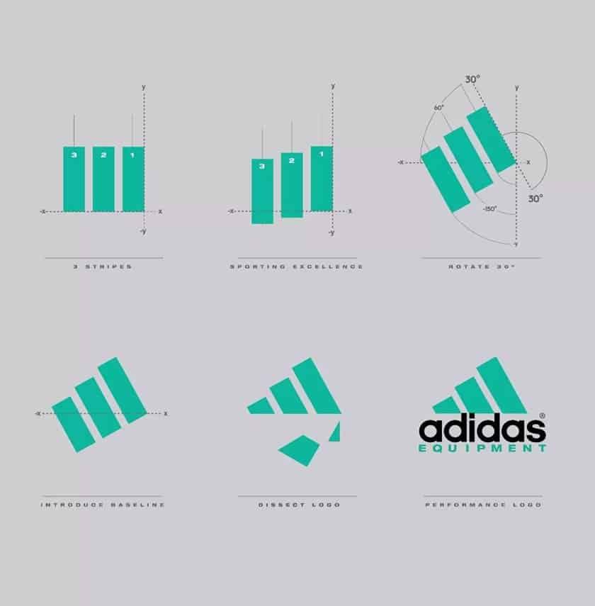 看完懵了!原來 Nike 歷史上最早的LOGO竟然長這樣!