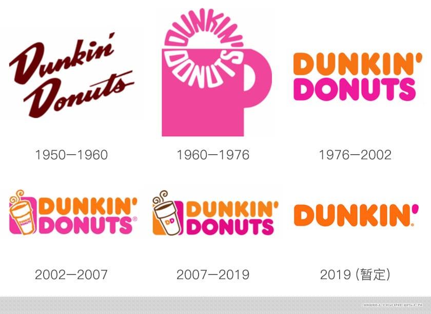 "世界著名甜甜圈連鎖店""Dunkin' Donuts""更名並啟用新LOGO"