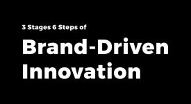 3階段6步驟打造品牌導向創新