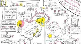 推動服務創新,以「設計思考」創造「顧客體驗」